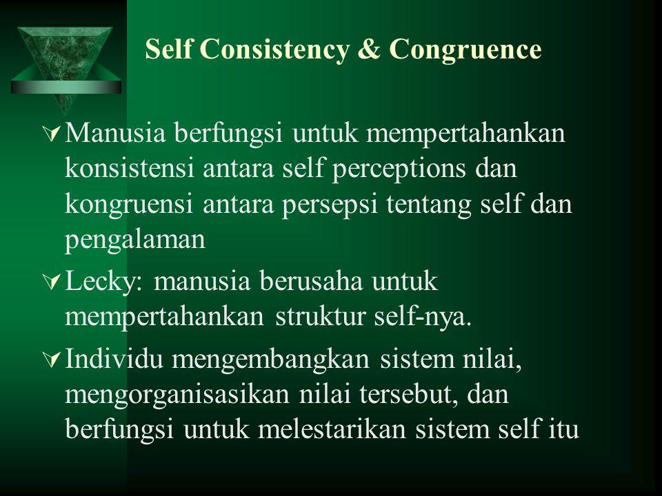 Self Consistency & Congruence  Manusia berfungsi untuk mempertahankan konsistensi antara self perceptions dan kongruensi antara persepsi tentang self