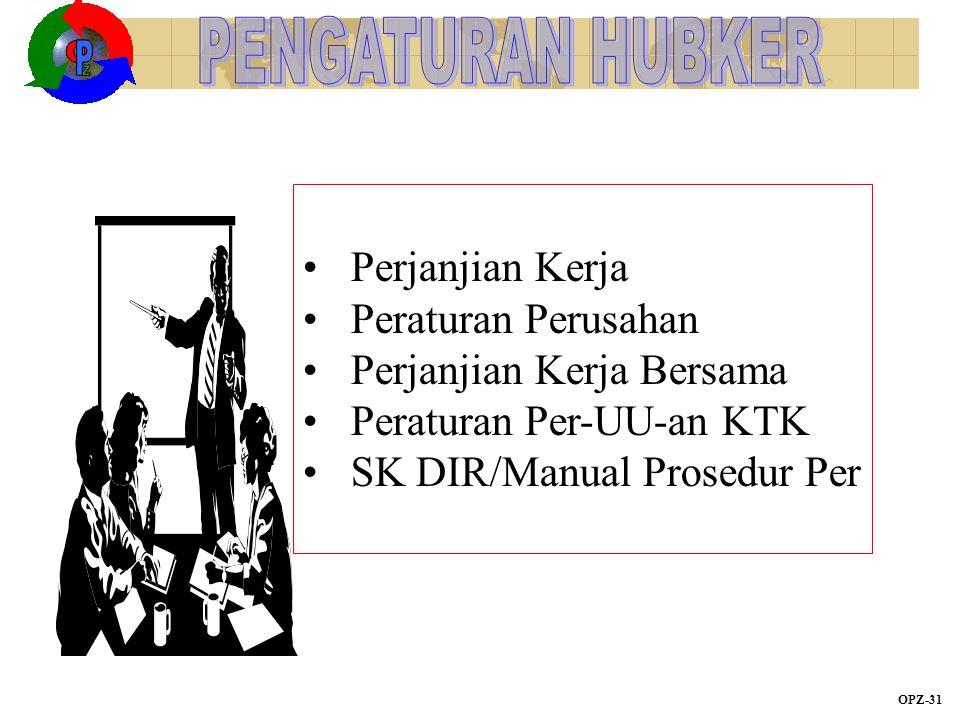 Perjanjian Kerja Peraturan Perusahan Perjanjian Kerja Bersama Peraturan Per-UU-an KTK SK DIR/Manual Prosedur Per OPZ-31