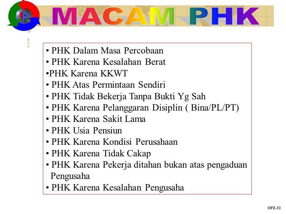 CAM phkCAM phk PHK Dalam Masa Percobaan PHK Karena Kesalahan Berat PHK Karena KKWT PHK Atas Permintaan Sendiri PHK Tidak Bekerja Tanpa Bukti Yg Sah PH