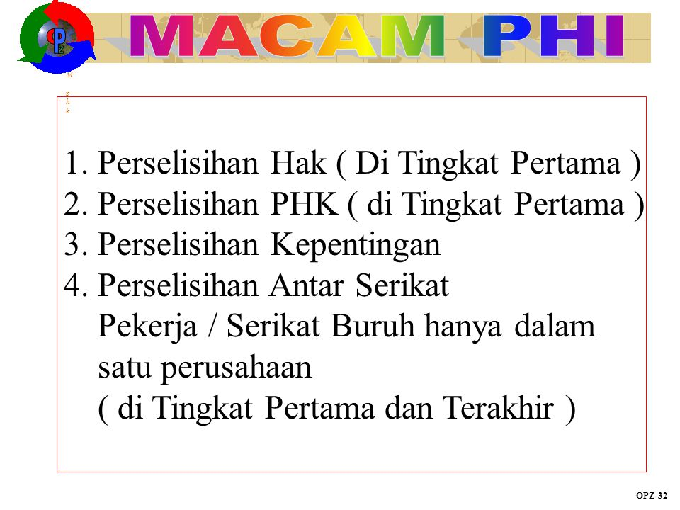 CAM phkCAM phk 1.Perselisihan Hak ( Di Tingkat Pertama ) 2.Perselisihan PHK ( di Tingkat Pertama ) 3.Perselisihan Kepentingan 4.Perselisihan Antar Ser