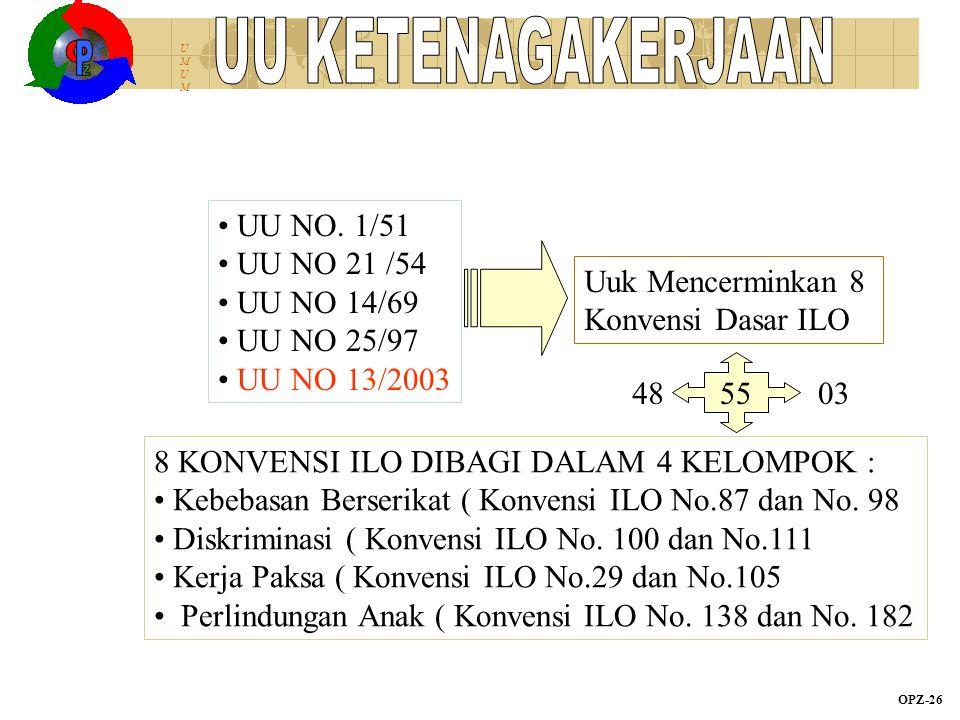 UMUMUMUM UU NO. 1/51 UU NO 21 /54 UU NO 14/69 UU NO 25/97 UU NO 13/2003 8 KONVENSI ILO DIBAGI DALAM 4 KELOMPOK : Kebebasan Berserikat ( Konvensi ILO N