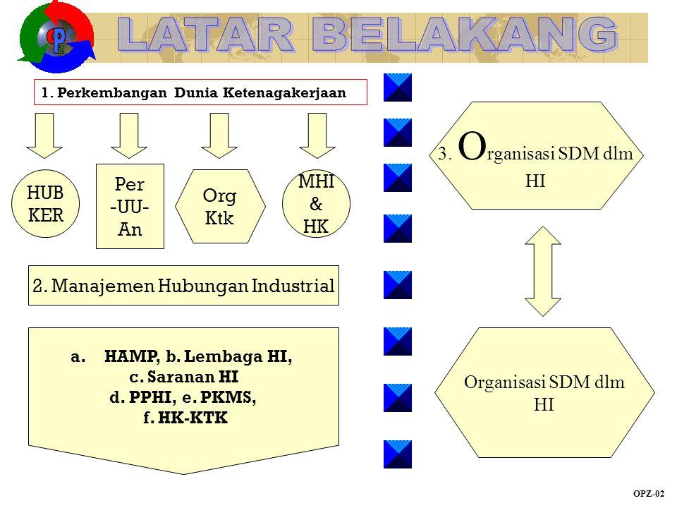 OPZ-02 1. Perkembangan Dunia Ketenagakerjaan HUB KER Per -UU- An Org Ktk MHI & HK 2. Manajemen Hubungan Industrial a.HAMP, b. Lembaga HI, c. Saranan H