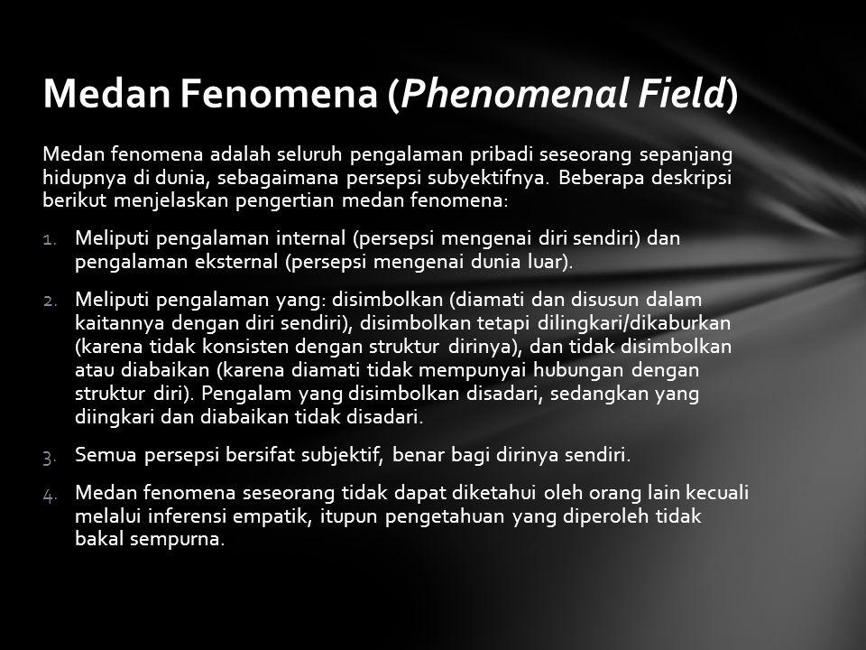 Medan fenomena adalah seluruh pengalaman pribadi seseorang sepanjang hidupnya di dunia, sebagaimana persepsi subyektifnya. Beberapa deskripsi berikut