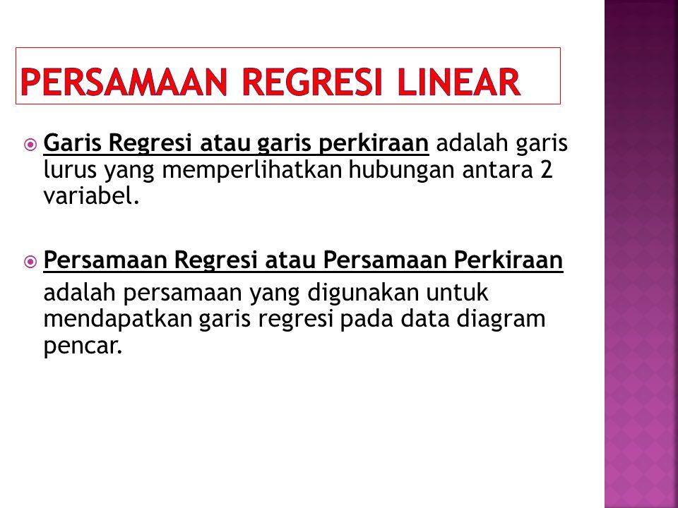 Garis Regresi atau garis perkiraan adalah garis lurus yang memperlihatkan hubungan antara 2 variabel.  Persamaan Regresi atau Persamaan Perkiraan a