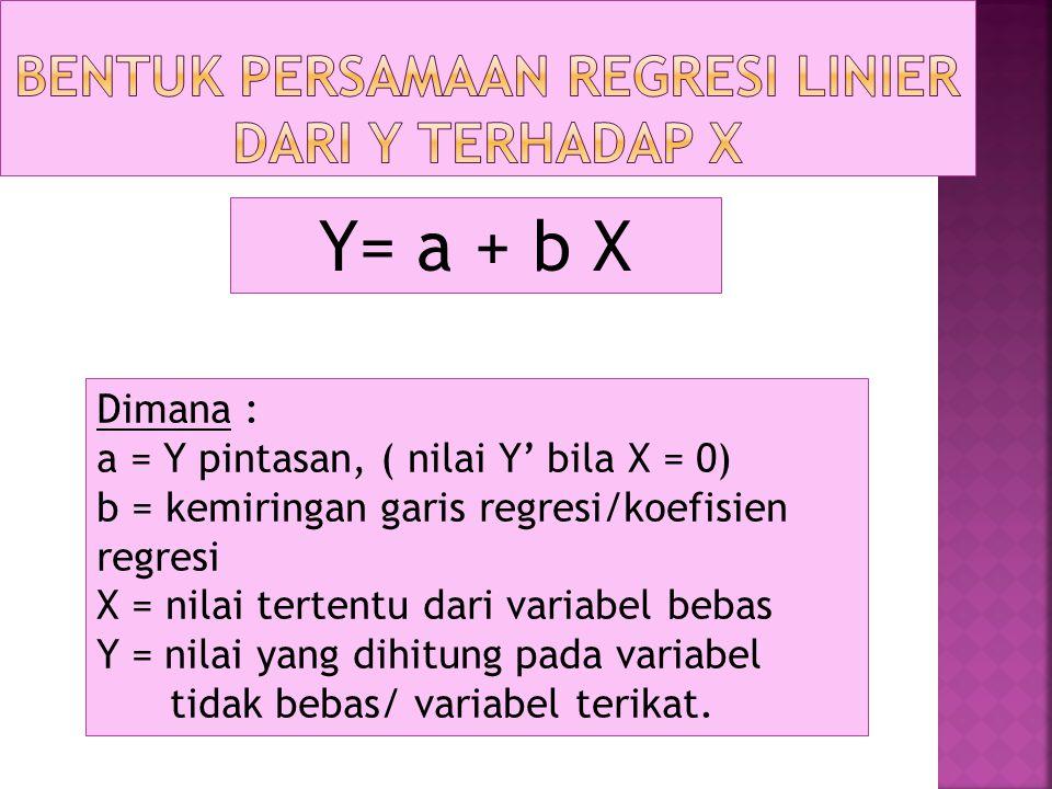 Y= a + b X Dimana : a = Y pintasan, ( nilai Y' bila X = 0) b = kemiringan garis regresi/koefisien regresi X = nilai tertentu dari variabel bebas Y = n