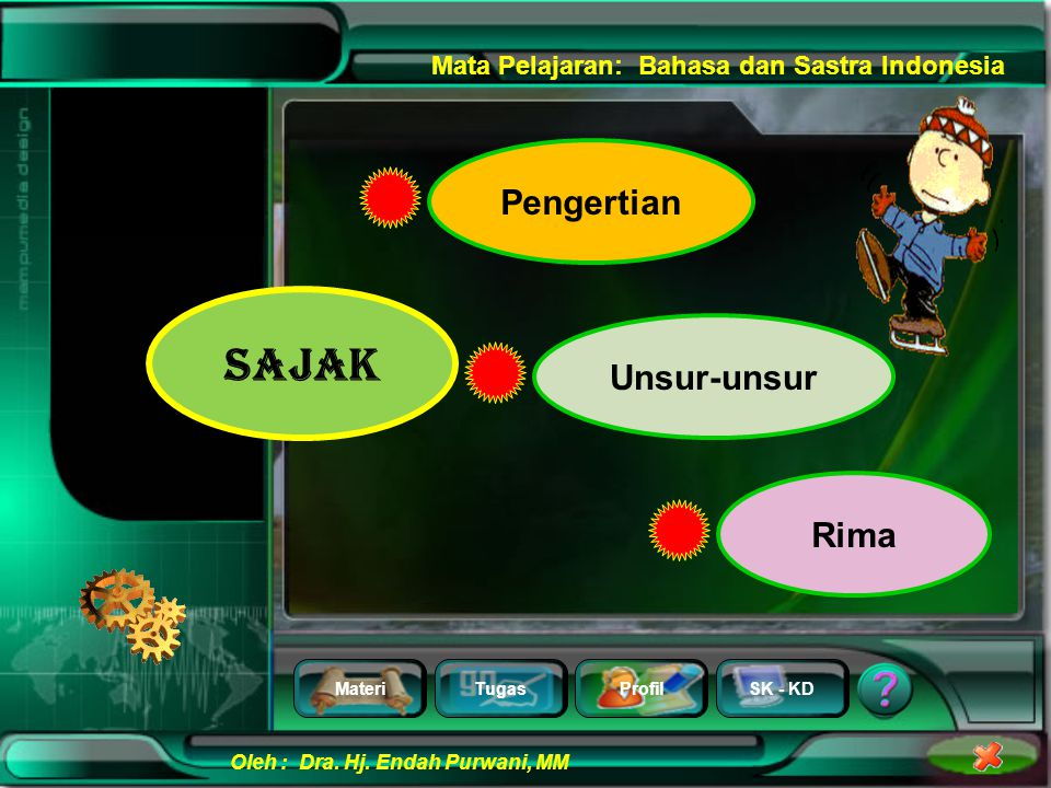 MateriTugasProfilSK - KD Oleh : Dra. Hj. Endah Purwani, MM Mata Pelajaran: Bahasa dan Sastra Indonesia sajak