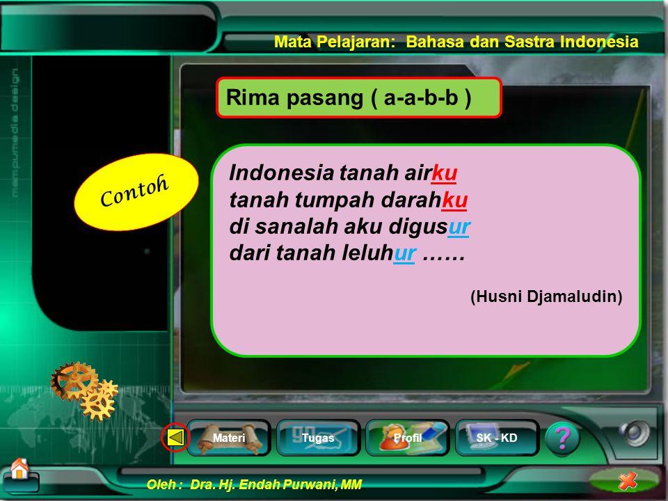 MateriTugasProfilSK - KD Oleh : Dra. Hj. Endah Purwani, MM Mata Pelajaran: Bahasa dan Sastra Indonesia Di lereng gunung lembah menghijau Air terjun me