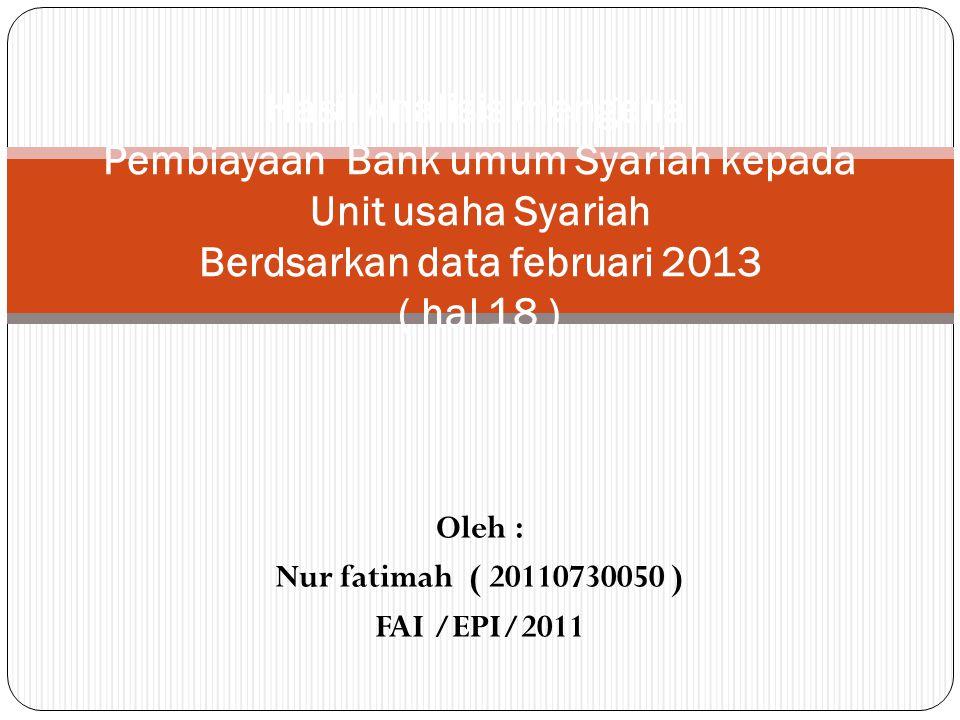 Oleh : Nur fatimah ( 20110730050 ) FAI /EPI/2011 Hasil Analisis mengenai Pembiayaan Bank umum Syariah kepada Unit usaha Syariah Berdsarkan data februari 2013 ( hal 18 )