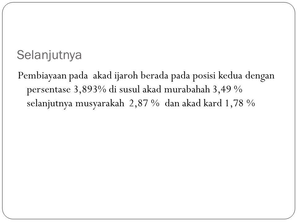 Selanjutnya Pembiayaan pada akad ijaroh berada pada posisi kedua dengan persentase 3,893% di susul akad murabahah 3,49 % selanjutnya musyarakah 2,87 % dan akad kard 1,78 %
