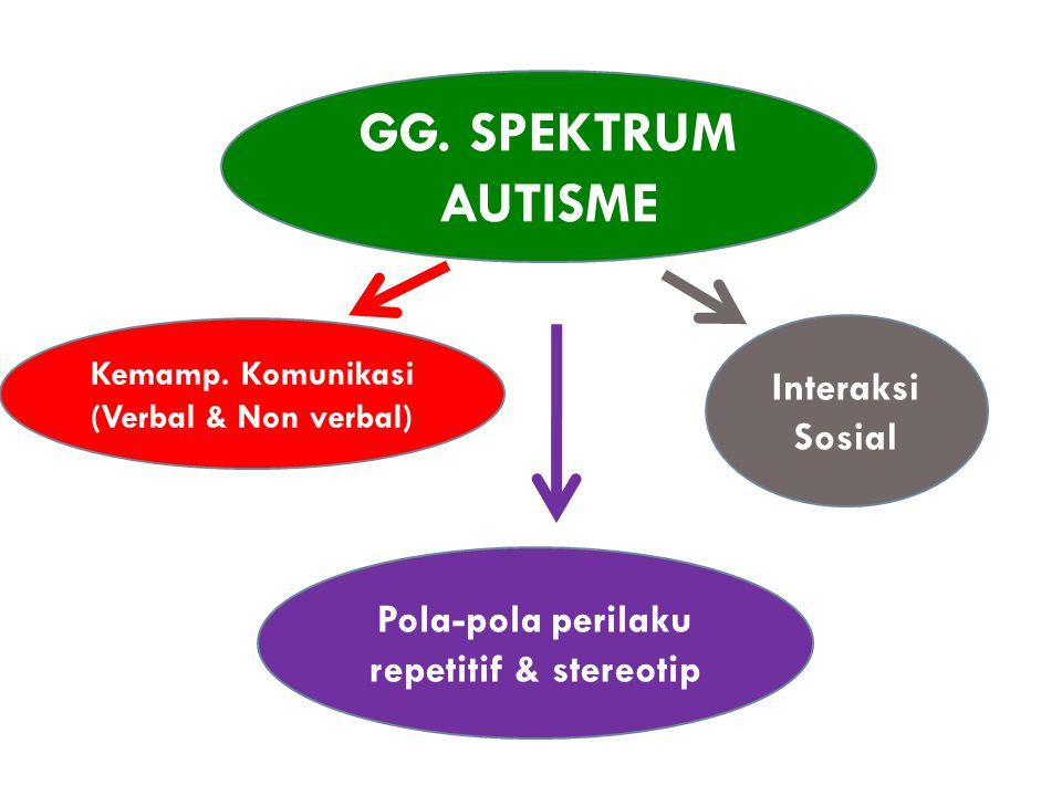 GG.SPEKTRUM AUTISME Pola-pola perilaku repetitif & stereotip Interaksi Sosial Kemamp.