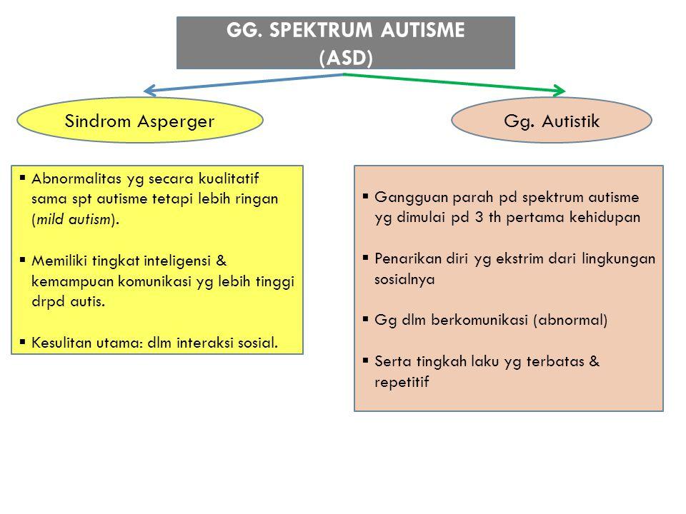 GG. SPEKTRUM AUTISME (ASD)  Abnormalitas yg secara kualitatif sama spt autisme tetapi lebih ringan (mild autism).  Memiliki tingkat inteligensi & ke