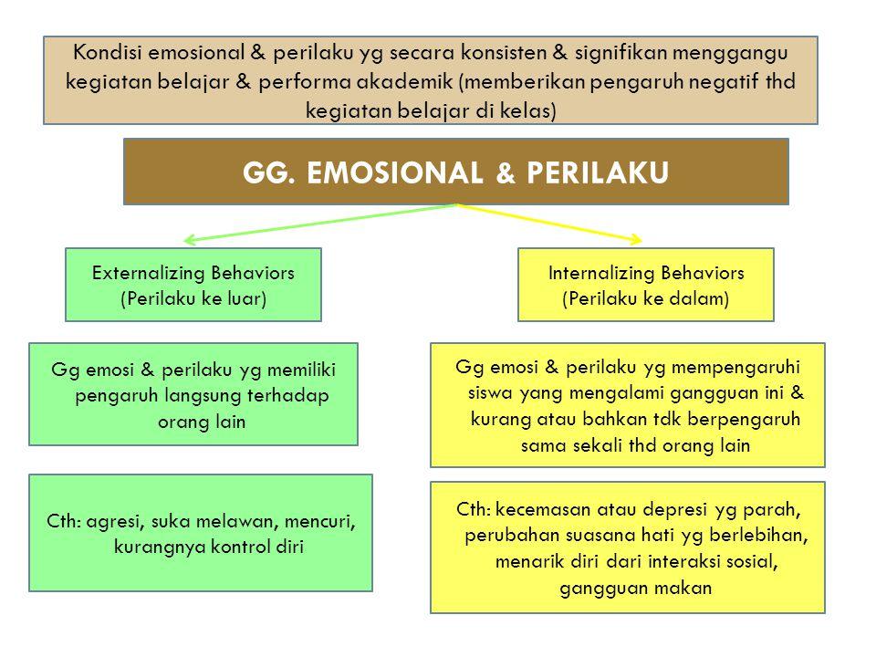 GG. EMOSIONAL & PERILAKU Kondisi emosional & perilaku yg secara konsisten & signifikan menggangu kegiatan belajar & performa akademik (memberikan peng