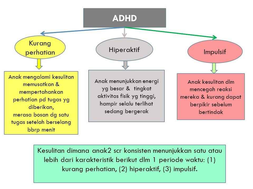 DIAGNOSIS  ADHD dg kurang perhatian yg lebih menonjol  ADHD dg hiperaktivitas/ impulsivitas yg lebih menonjol  ADHD dg kurang perhatian dan hiperaktivitas/impulsivitas PENYEBAB  Keturunan  Tingkat neurotransmitter (pembawa pesan kimia di dalam otak) yg rendah  Keadaan tdk normal sebelum dan setelah kelahiran  Racun lingkungan (spt timah) INTERVENSI  Farmakoterapi: Ritalin & Adderral (utk mengendalikan perilaku)  Terapi Musik  Terapi Perilaku  Terapi Bermain  Kombinasi antr obat (Ritalin) dan Manajemen Perilaku (Terapi Perilaku)  Olahraga  menaikkan 2 jenis neurotransmitter (dopamin & norepinefrin) yg dpt meningkatkan konsentrasi