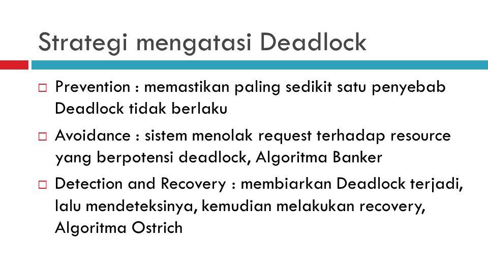 Strategi mengatasi Deadlock  Prevention : memastikan paling sedikit satu penyebab Deadlock tidak berlaku  Avoidance : sistem menolak request terhadap resource yang berpotensi deadlock, Algoritma Banker  Detection and Recovery : membiarkan Deadlock terjadi, lalu mendeteksinya, kemudian melakukan recovery, Algoritma Ostrich
