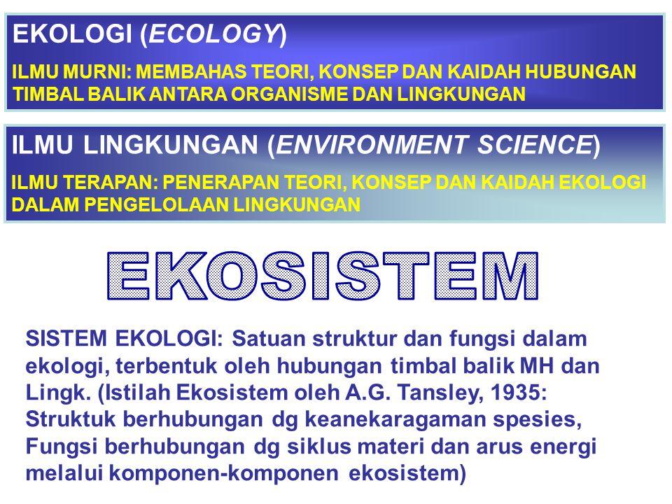 EKOLOGI (ECOLOGY) ILMU MURNI: MEMBAHAS TEORI, KONSEP DAN KAIDAH HUBUNGAN TIMBAL BALIK ANTARA ORGANISME DAN LINGKUNGAN ILMU LINGKUNGAN (ENVIRONMENT SCI