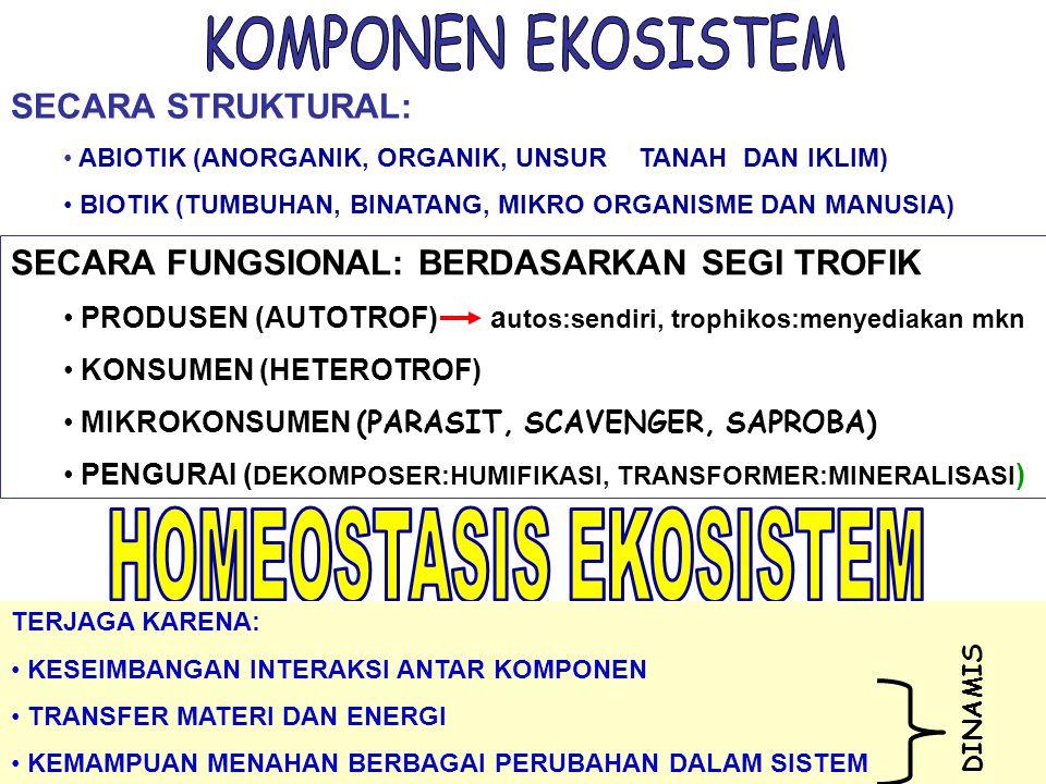 SECARA STRUKTURAL: ABIOTIK (ANORGANIK, ORGANIK, UNSURTANAHDAN IKLIM) BIOTIK (TUMBUHAN, BINATANG, MIKRO ORGANISME DAN MANUSIA) SECARA FUNGSIONAL: BERDA