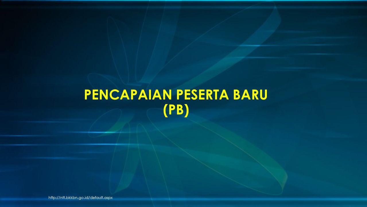 http://ntt.bkkbn.go.id/default.aspx PENCAPAIAN PESERTA BARU (PB)