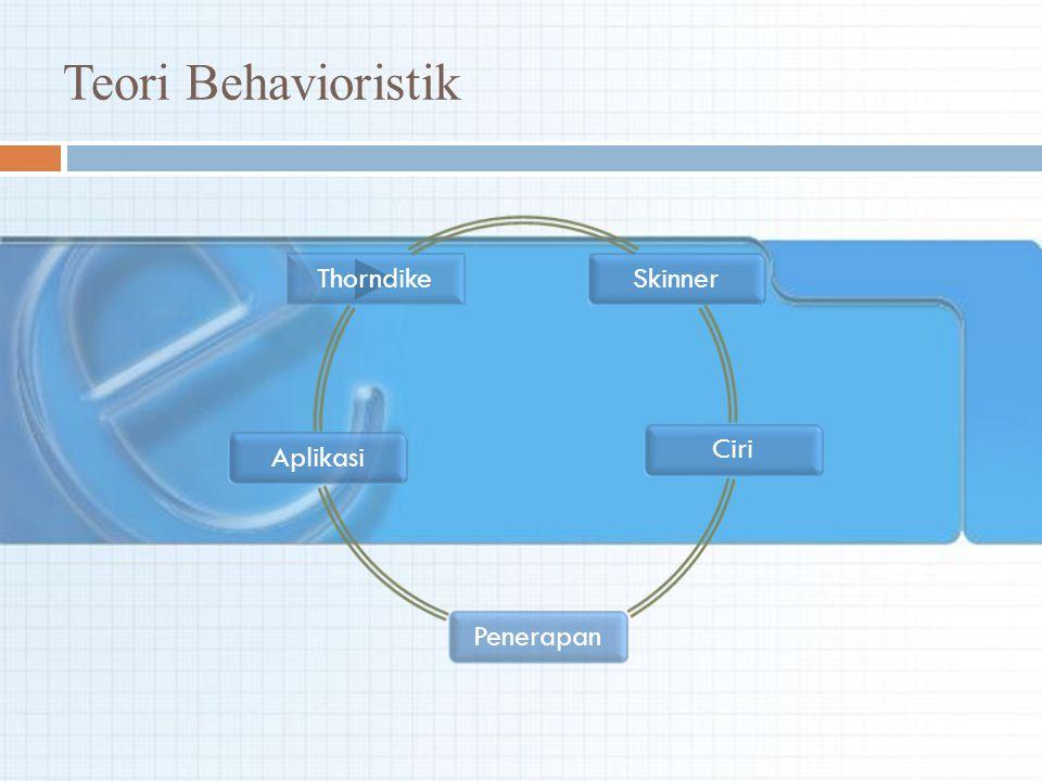 Teori Behavioristik Thorndike Skinner CiriPenerapanAplikasi