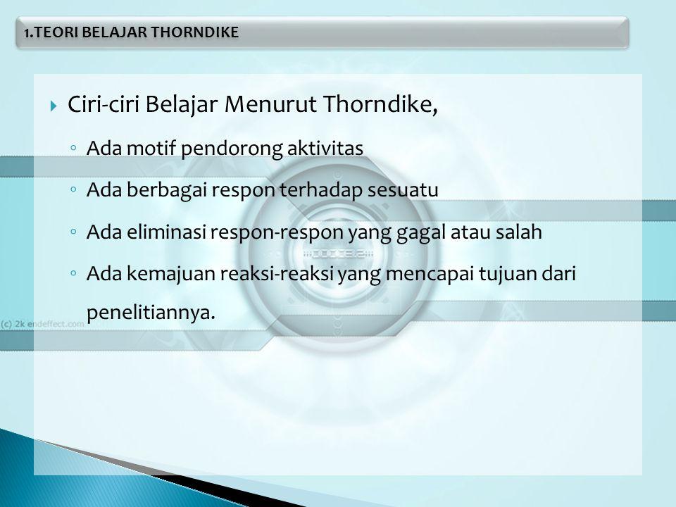 Hukum belajar yang digunakan Thorndike a.