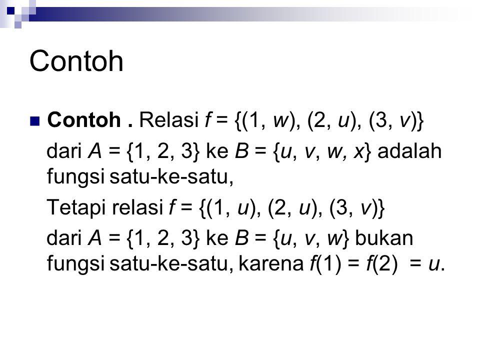 Contoh. Relasi f = {(1, w), (2, u), (3, v)} dari A = {1, 2, 3} ke B = {u, v, w, x} adalah fungsi satu-ke-satu, Tetapi relasi f = {(1, u), (2, u), (3,