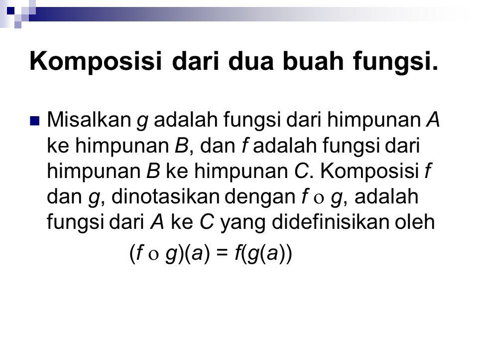 Komposisi dari dua buah fungsi. Misalkan g adalah fungsi dari himpunan A ke himpunan B, dan f adalah fungsi dari himpunan B ke himpunan C. Komposisi f