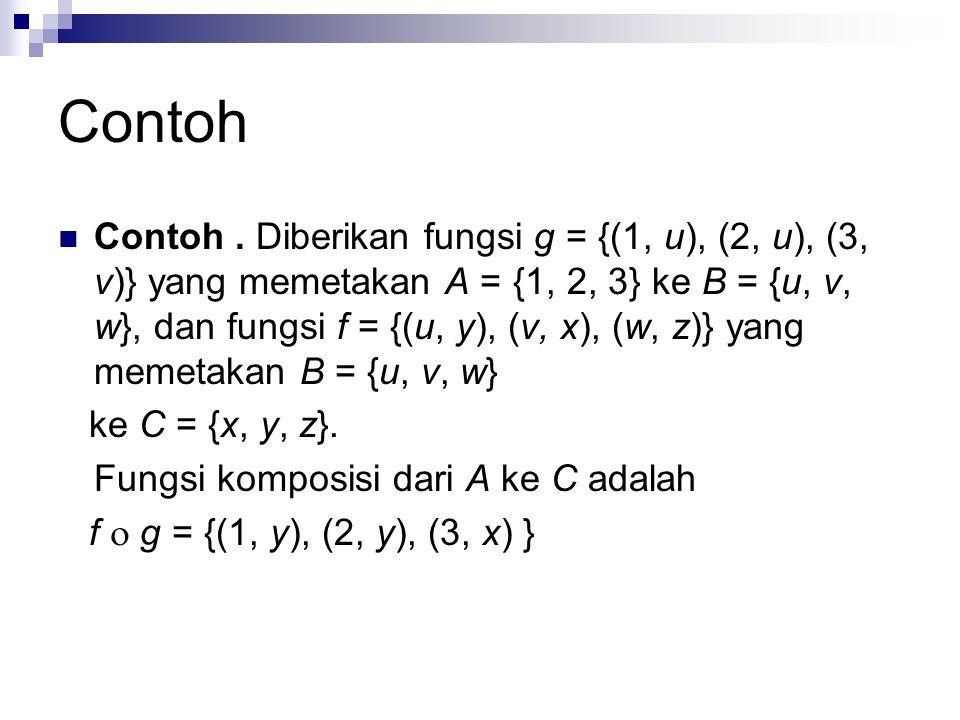 Contoh Contoh. Diberikan fungsi g = {(1, u), (2, u), (3, v)} yang memetakan A = {1, 2, 3} ke B = {u, v, w}, dan fungsi f = {(u, y), (v, x), (w, z)} ya
