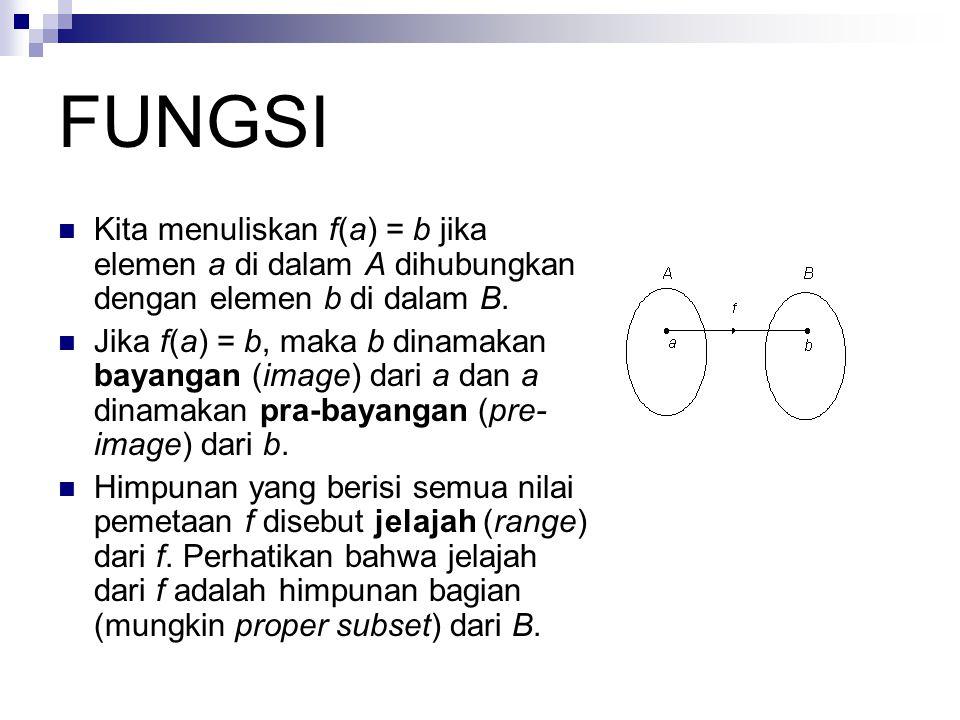 FUNGSI Fungsi adalah relasi yang khusus:  Tiap elemen di dalam himpunan A harus digunakan oleh prosedur atau kaidah yang mendefinisikan f.