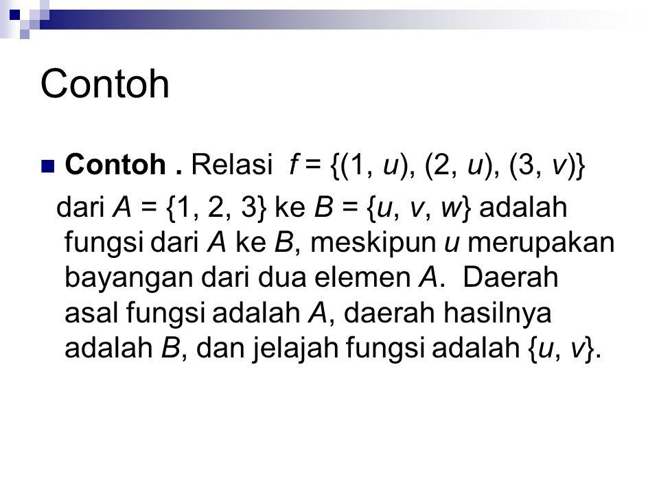 Contoh Contoh. Relasi f = {(1, u), (2, u), (3, v)} dari A = {1, 2, 3} ke B = {u, v, w} adalah fungsi dari A ke B, meskipun u merupakan bayangan dari d