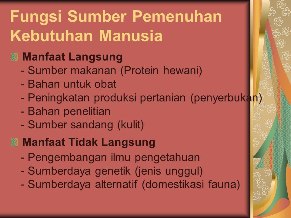 Fungsi Sumber Pemenuhan Kebutuhan Manusia Manfaat Langsung - Sumber makanan (Protein hewani) - Bahan untuk obat - Peningkatan produksi pertanian (peny