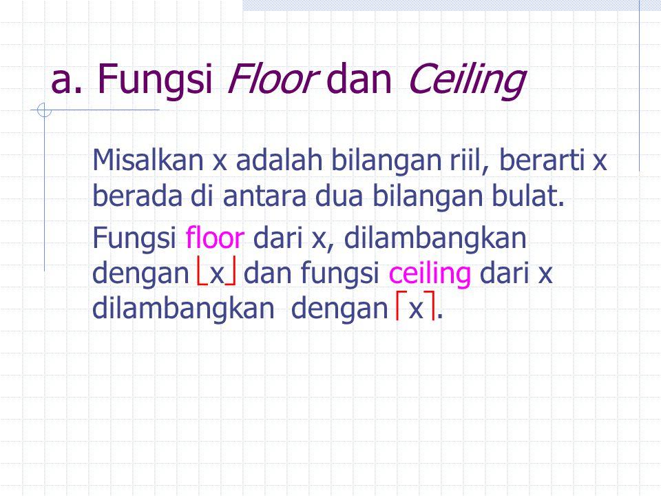 a. Fungsi Floor dan Ceiling Misalkan x adalah bilangan riil, berarti x berada di antara dua bilangan bulat. Fungsi floor dari x, dilambangkan dengan 