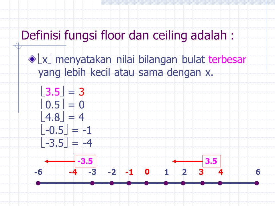Definisi fungsi floor dan ceiling adalah :  x  menyatakan nilai bilangan bulat terbesar yang lebih kecil atau sama dengan x.