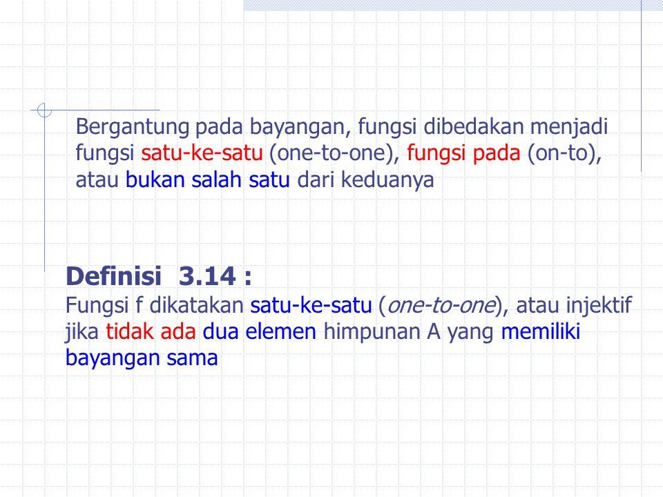 Bergantung pada bayangan, fungsi dibedakan menjadi fungsi satu-ke-satu (one-to-one), fungsi pada (on-to), atau bukan salah satu dari keduanya Definisi 3.14 : Fungsi f dikatakan satu-ke-satu (one-to-one), atau injektif jika tidak ada dua elemen himpunan A yang memiliki bayangan sama