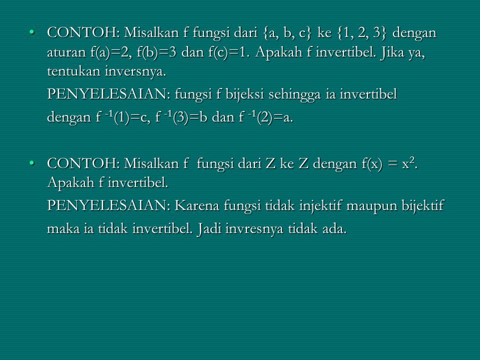 CONTOH: Misalkan f fungsi dari {a, b, c} ke {1, 2, 3} dengan aturan f(a)=2, f(b)=3 dan f(c)=1. Apakah f invertibel. Jika ya, tentukan inversnya.CONTOH