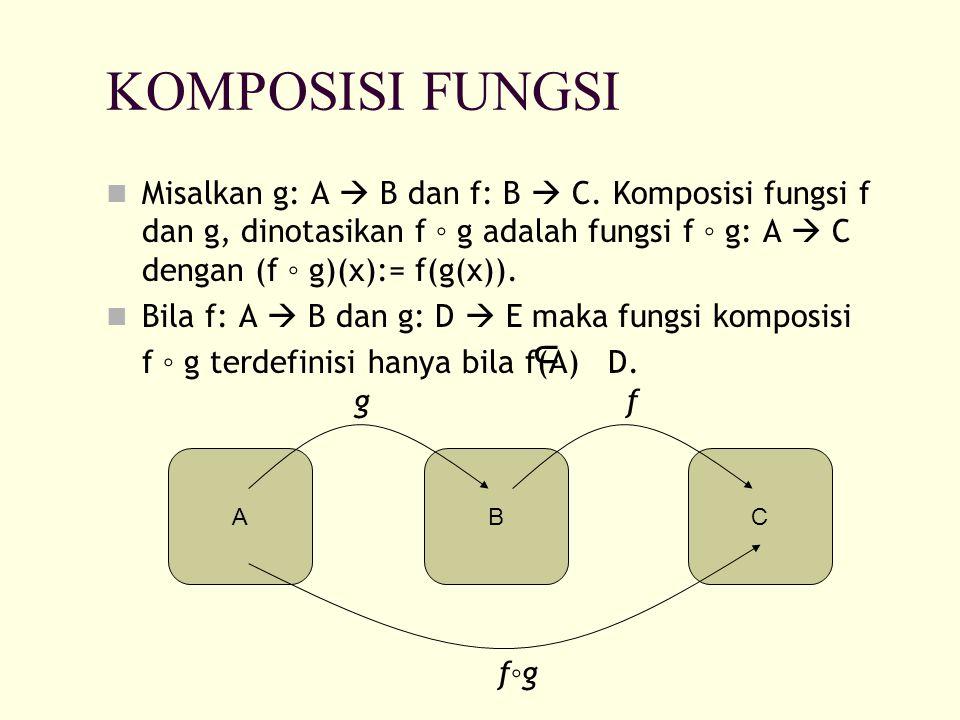 KOMPOSISI FUNGSI Misalkan g: A  B dan f: B  C. Komposisi fungsi f dan g, dinotasikan f ◦ g adalah fungsi f ◦ g: A  C dengan (f ◦ g)(x):= f(g(x)). B