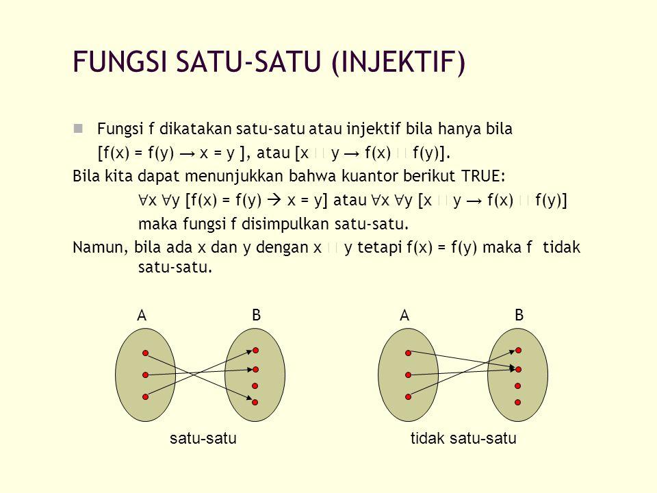 FUNGSI SATU-SATU (INJEKTIF) Fungsi f dikatakan satu-satu atau injektif bila hanya bila [f(x) = f(y) → x = y ], atau [x y → f(x) f(y)]. Bila kita dapat