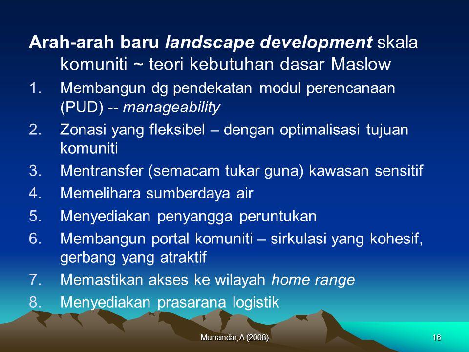 Munandar, A (2008)16 Arah-arah baru landscape development skala komuniti ~ teori kebutuhan dasar Maslow 1.Membangun dg pendekatan modul perencanaan (PUD) -- manageability 2.Zonasi yang fleksibel – dengan optimalisasi tujuan komuniti 3.Mentransfer (semacam tukar guna) kawasan sensitif 4.Memelihara sumberdaya air 5.Menyediakan penyangga peruntukan 6.Membangun portal komuniti – sirkulasi yang kohesif, gerbang yang atraktif 7.Memastikan akses ke wilayah home range 8.Menyediakan prasarana logistik