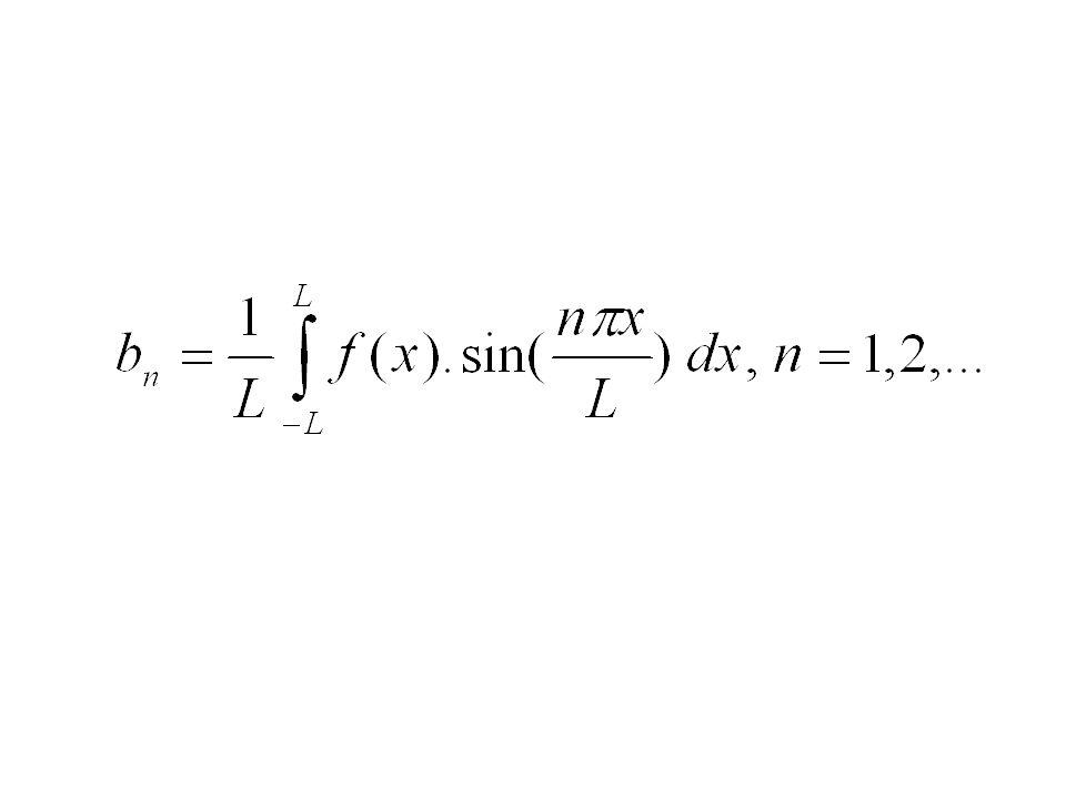 KONDISI DIRICHLET Misalkan fungsi f(x) memenuhi syarat-syarat : (1)f(x) didefinisikan dan bernilai tunggal pada interval (-L, L), kecuali mungkin pada titik- titik yang banyaknya berhingga pada (-L, L); (2)f(x) periodik di luar (-L, L) dengan periode 2L; (3)f(x) dan f'(x) kontinu terpotong pada (-L, L).