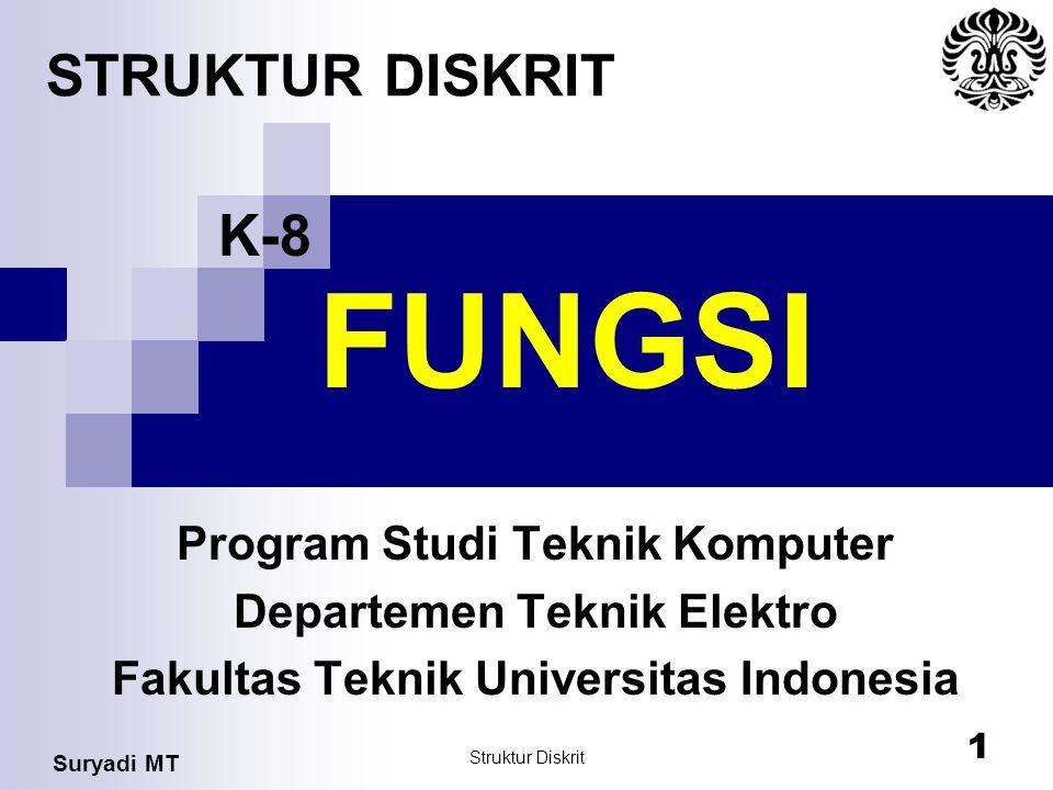 Suryadi MT Struktur Diskrit 1 FUNGSI Program Studi Teknik Komputer Departemen Teknik Elektro Fakultas Teknik Universitas Indonesia STRUKTUR DISKRIT K-