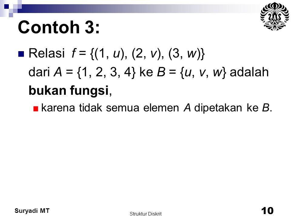 Suryadi MT Contoh 3: Relasi f = {(1, u), (2, v), (3, w)} dari A = {1, 2, 3, 4} ke B = {u, v, w} adalah bukan fungsi, karena tidak semua elemen A dipet