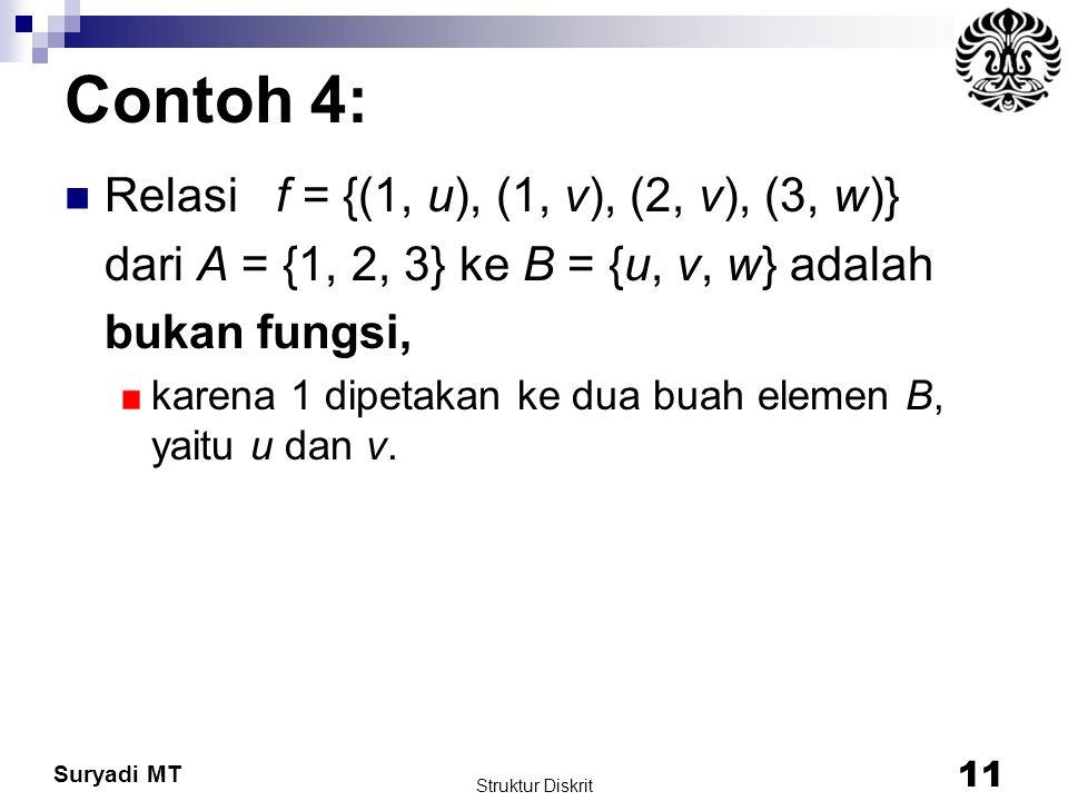 Suryadi MT Contoh 4: Relasi f = {(1, u), (1, v), (2, v), (3, w)} dari A = {1, 2, 3} ke B = {u, v, w} adalah bukan fungsi, karena 1 dipetakan ke dua bu