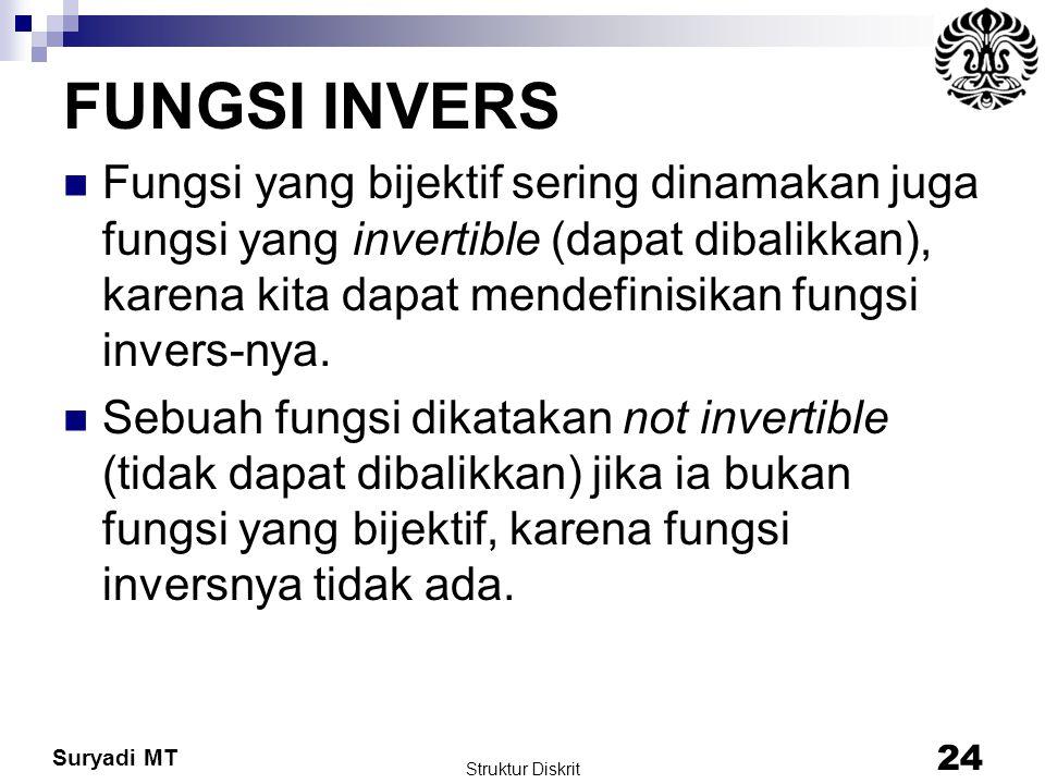 Suryadi MT FUNGSI INVERS Fungsi yang bijektif sering dinamakan juga fungsi yang invertible (dapat dibalikkan), karena kita dapat mendefinisikan fungsi
