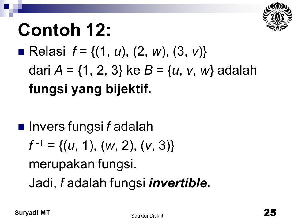 Suryadi MT Contoh 12: Relasi f = {(1, u), (2, w), (3, v)} dari A = {1, 2, 3} ke B = {u, v, w} adalah fungsi yang bijektif. Invers fungsi f adalah f -1