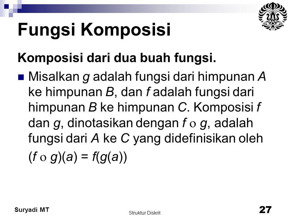 Suryadi MT Fungsi Komposisi Komposisi dari dua buah fungsi. Misalkan g adalah fungsi dari himpunan A ke himpunan B, dan f adalah fungsi dari himpunan