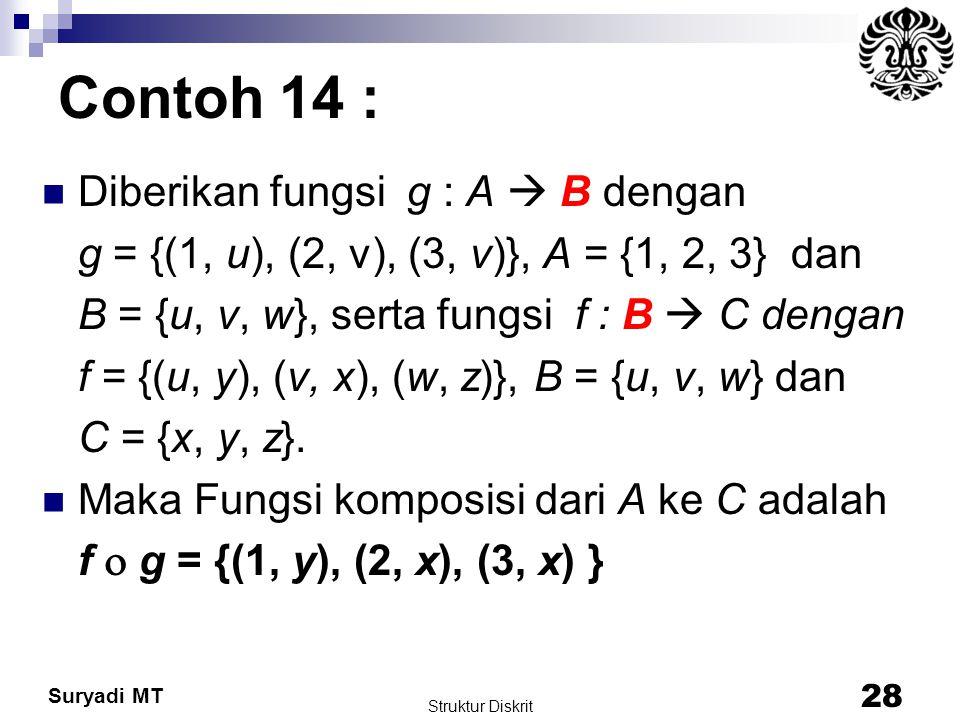 Suryadi MT Contoh 14 : Diberikan fungsi g : A  B dengan g = {(1, u), (2, v), (3, v)}, A = {1, 2, 3} dan B = {u, v, w}, serta fungsi f : B  C dengan