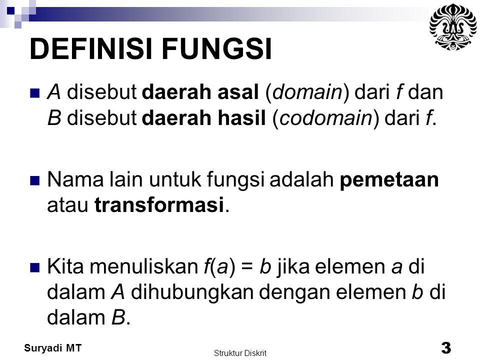 Suryadi MT DEFINISI FUNGSI A disebut daerah asal (domain) dari f dan B disebut daerah hasil (codomain) dari f. Nama lain untuk fungsi adalah pemetaan