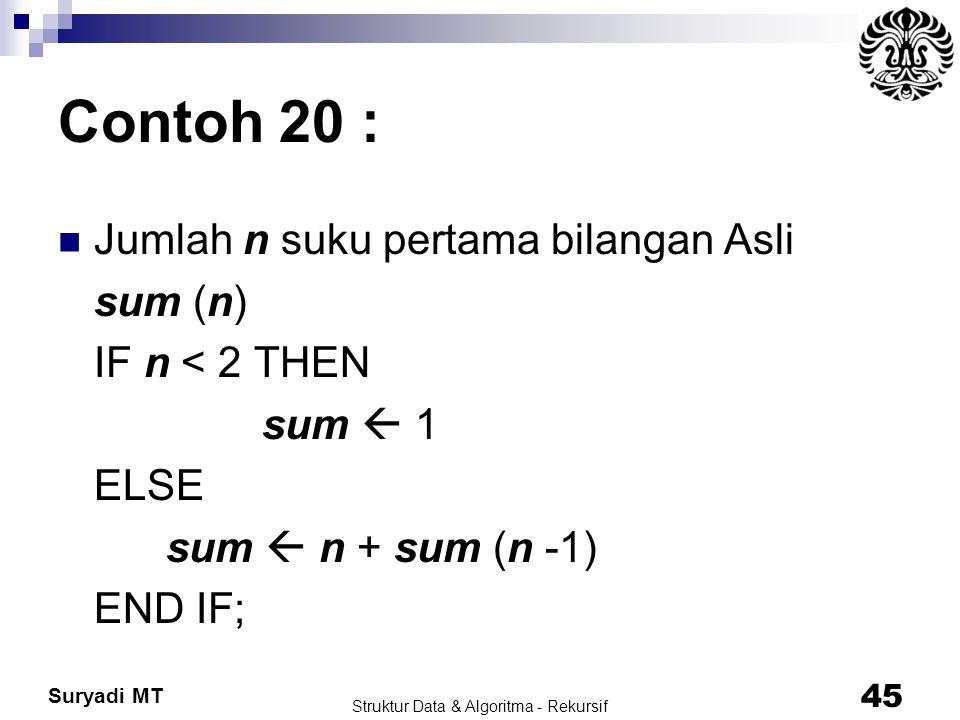 Suryadi MT Struktur Data & Algoritma - Rekursif 45 Contoh 20 : Jumlah n suku pertama bilangan Asli sum (n) IF n < 2 THEN sum  1 ELSE sum  n + sum (n