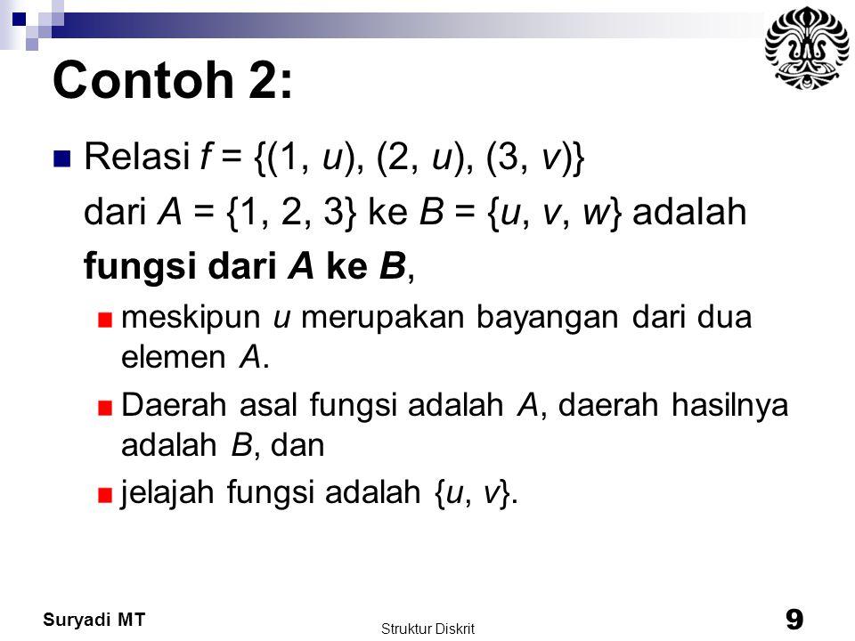 Suryadi MT Contoh 2: Relasi f = {(1, u), (2, u), (3, v)} dari A = {1, 2, 3} ke B = {u, v, w} adalah fungsi dari A ke B, meskipun u merupakan bayangan