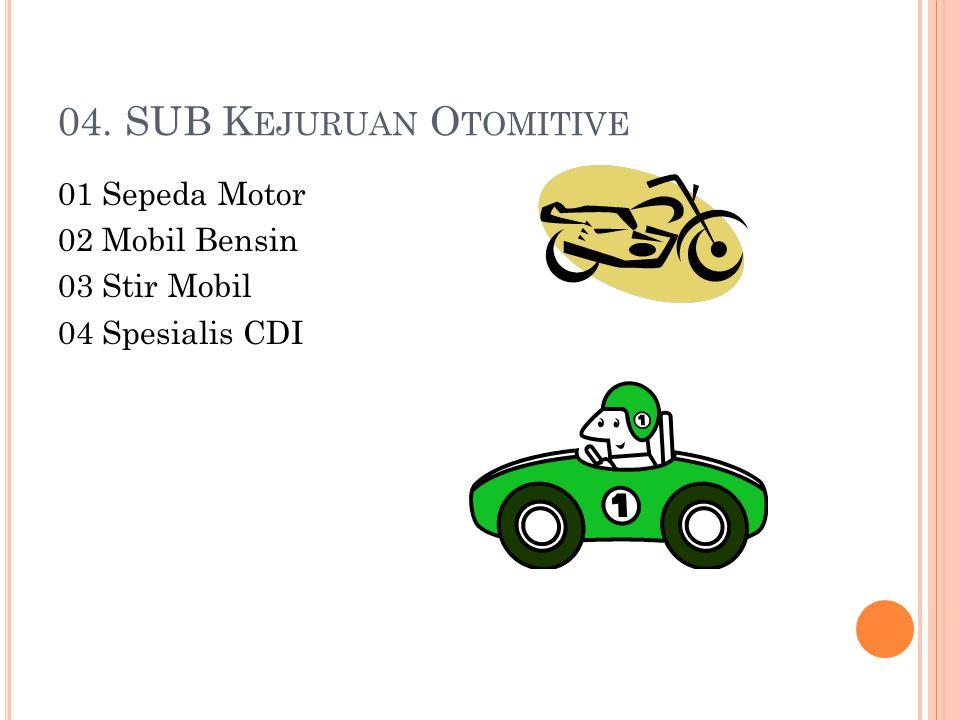 04. SUB K EJURUAN O TOMITIVE 01 Sepeda Motor 02 Mobil Bensin 03 Stir Mobil 04 Spesialis CDI