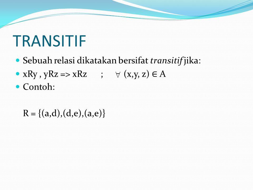 TRANSITIF Sebuah relasi dikatakan bersifat transitif jika: xRy, yRz => xRz ; (x,y, z) ∈ A Contoh: R = {(a,d),(d,e),(a,e)}