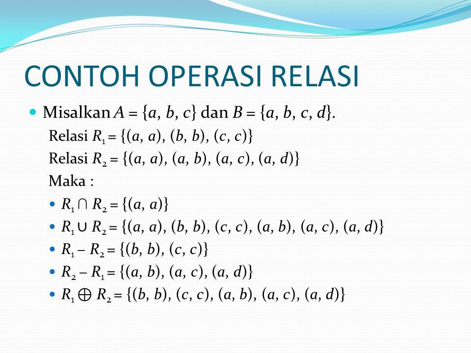 CONTOH OPERASI RELASI Misalkan A = {a, b, c} dan B = {a, b, c, d}.